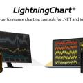 Arction LightningChart Ultimate SDK v8.5.1 + Crack