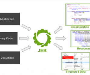 JEB Decompiler for Android v3.7.0.201909272058 + Keygen