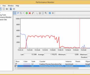 Hangfire Pro v2.2.1 and Hangfire Pro Redis v2.5.5 Retail