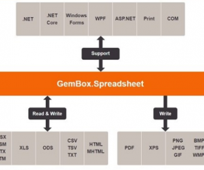 GemBox.Spreadsheet v4.5 build 45.0.0.1094 + License Key